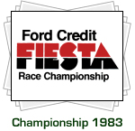 Ford Credit Championship 1983